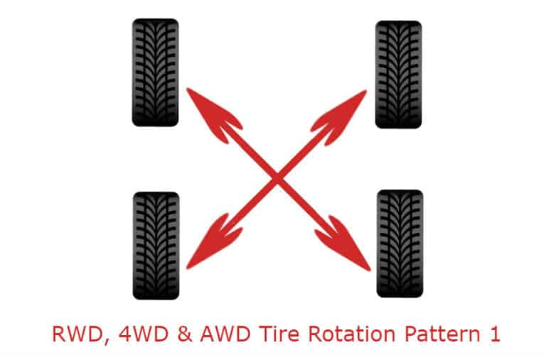 cross tyre rotation