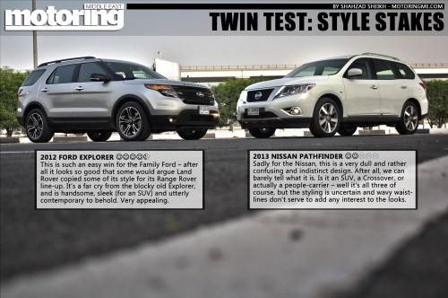 small resolution of 2013 nissan pathfinder vs 2012 ford explorer