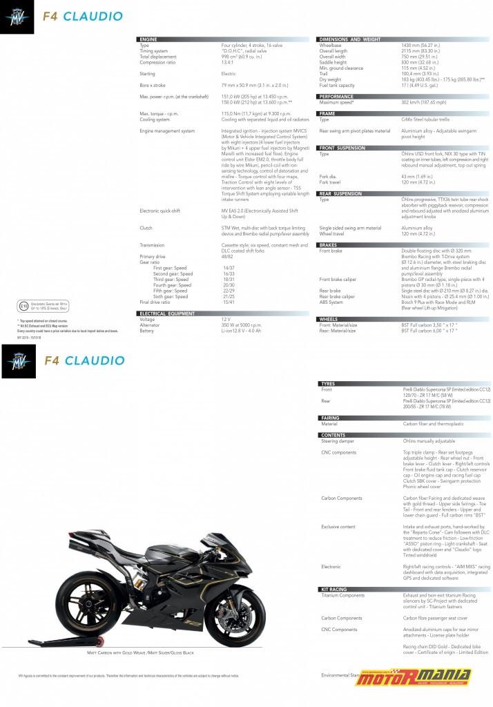 MV Agusta F4 odchodzi w pięknym stylu: limitowana wersja