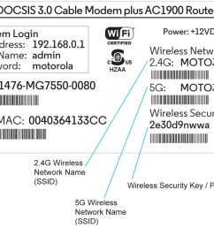 we have a lot of great step by step guides to make your wireless throughput better etc check it out here [ 1779 x 976 Pixel ]