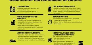 Covid-19 : Hygiène au volant pour minimiser les risques d'infection en conduisant