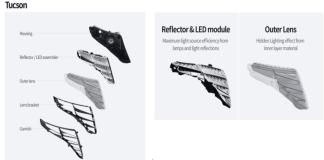 Hyundai Tucson - technologie d'éclairage dissimulé