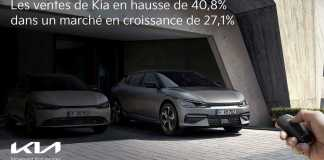Kia Europe 1er semestre 2021