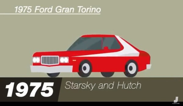 50 Most Interesting Cars in 50 Years Scott Park Starsky and Hutch Ford Torino