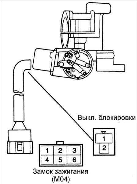 Модуль зажигания хендай элантра. Hyundai Elantra XD (J3