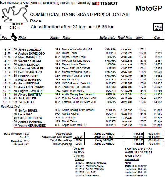 Classification Qatar 2016.pdf - Adobe Acrobat Reader DC 21032016 000728.bmp