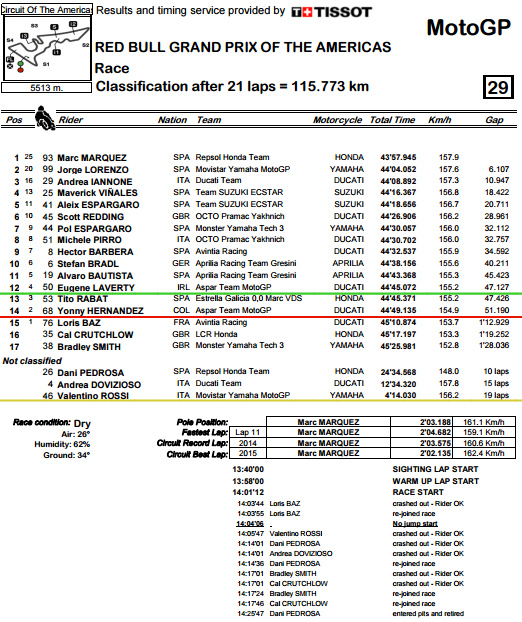 R_Race CLASSIFICATION - COTA.bmp