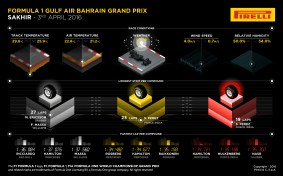 02-Bahrain-Race2-4k-En