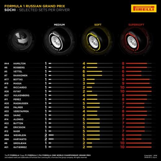 04-Russian-Selected-Sets-Per-Driver-4k-EN