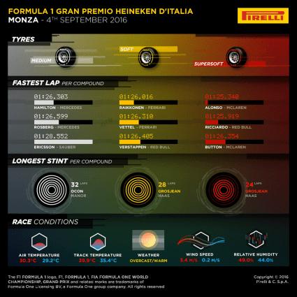 14-Italian-GP-Race-2