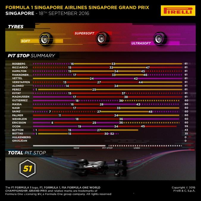 15-singapore-race1-4k-en