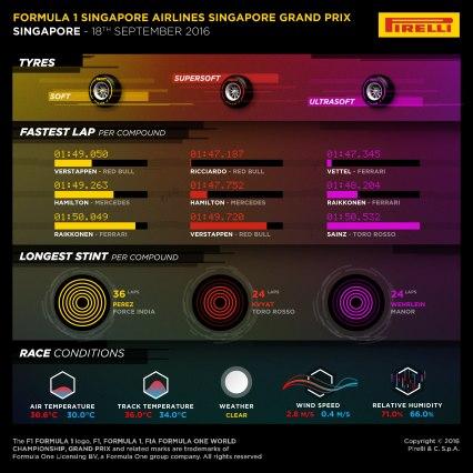 15-singapore-race2-4k-en