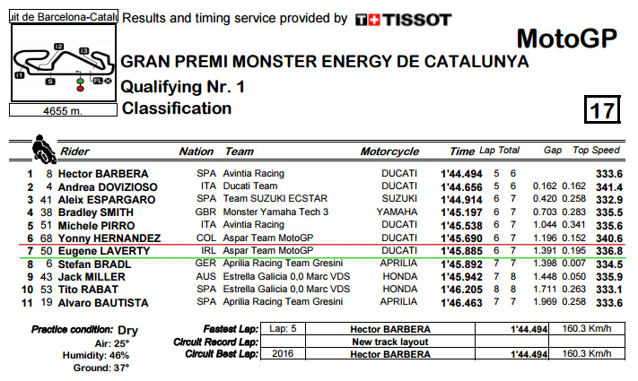 Classification Catalan Q1.bmp