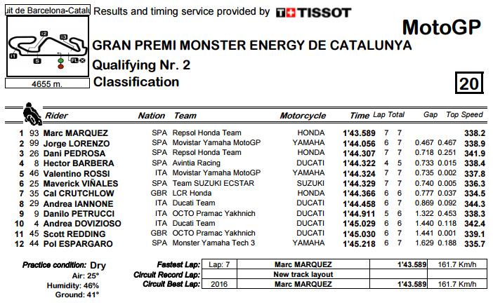 Classification Catalan Q2.bmp