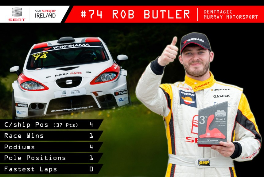 SEAT_stats_Butler