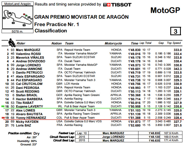 classification-pdf-aragongp-fp1-bmp
