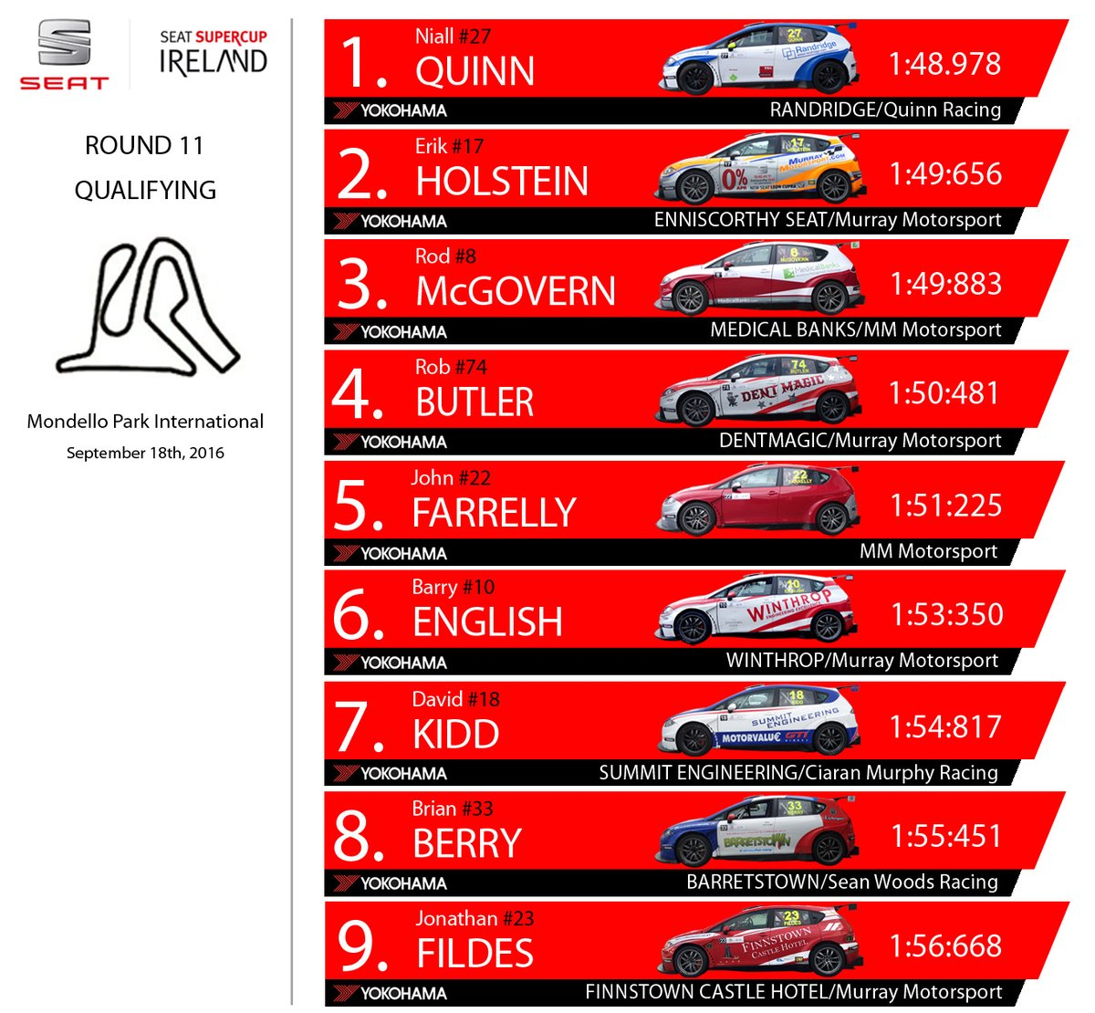 seat-qualifying-final