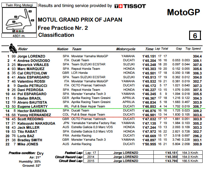 classification-pdf-japan-fp2-bmp