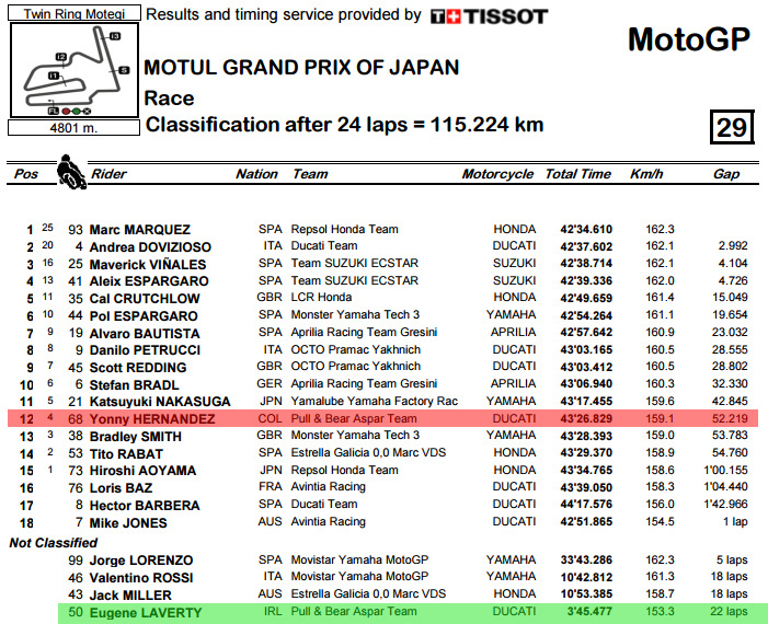 classification-pdf-japanese-gp-bmp