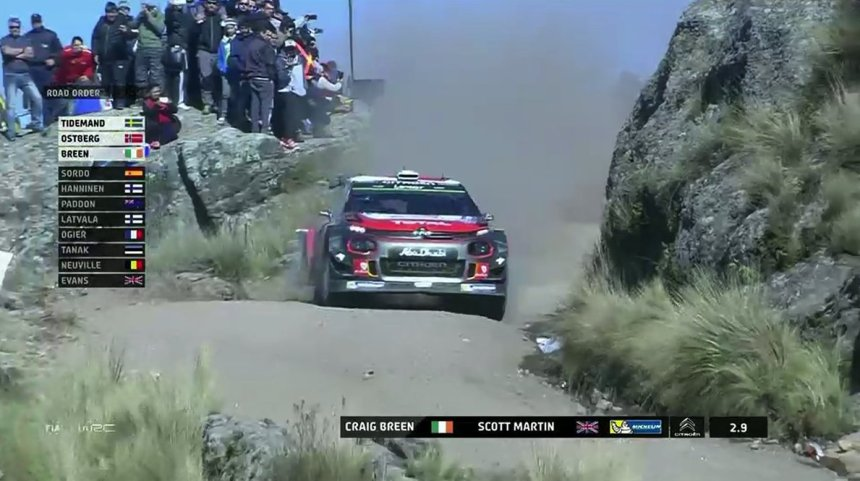 Craig Breen Argentina Power Stage