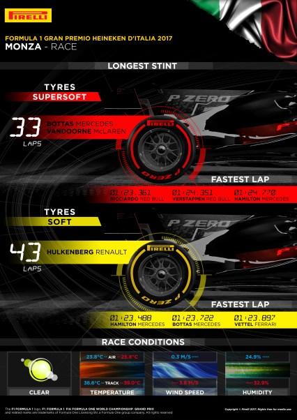 13-IT-Race-4k-EN