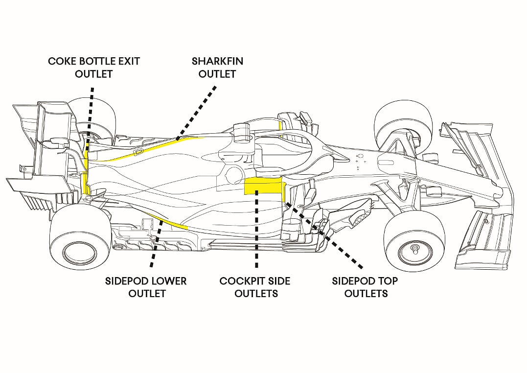 F 1 Engine Schematic
