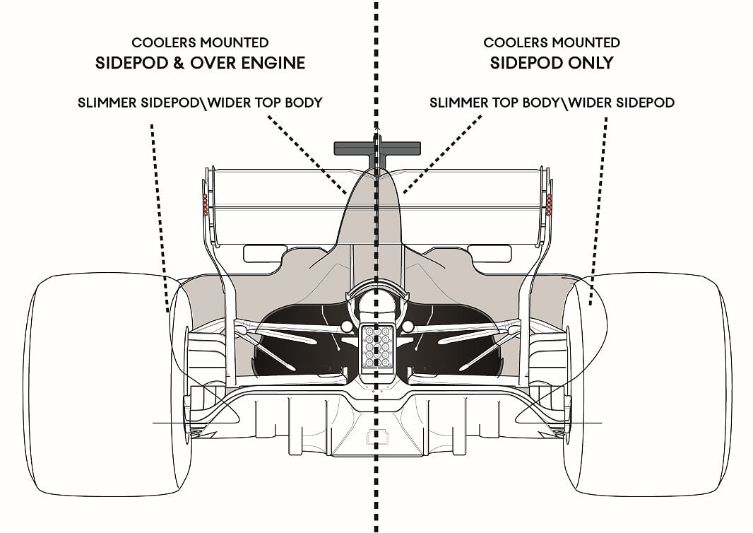 hight resolution of sidepod cooling topbody