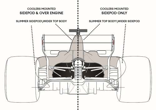small resolution of sidepod cooling topbody