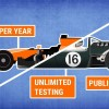 How Has F1 Testing Changed Over The Years?