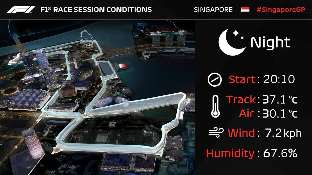 f1 singapore gara sintesi resoconto