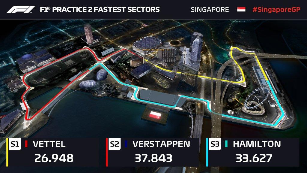 f1 prove libere singapore migliori settori