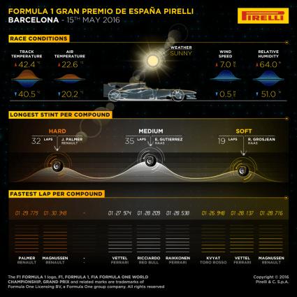 05-Spanish-Race2-1k-EN