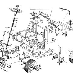 Push Mower Wiring Diagram 4s Bms For Mtd Yard Machine Diagrams Hubslawn Best Library