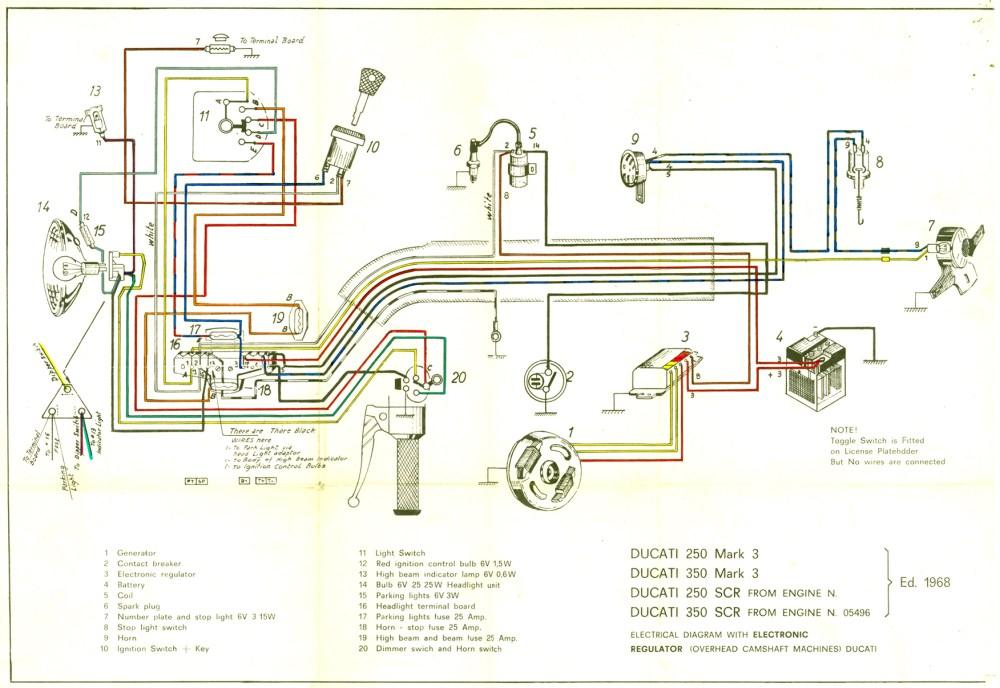 medium resolution of ducati 750 gt wiring diagram wiring diagrams systemducati 999 wiring diagram wiring diagram blog ducati 750