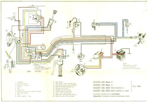 small resolution of ducati 750 gt wiring diagram wiring diagrams systemducati 999 wiring diagram wiring diagram blog ducati 750