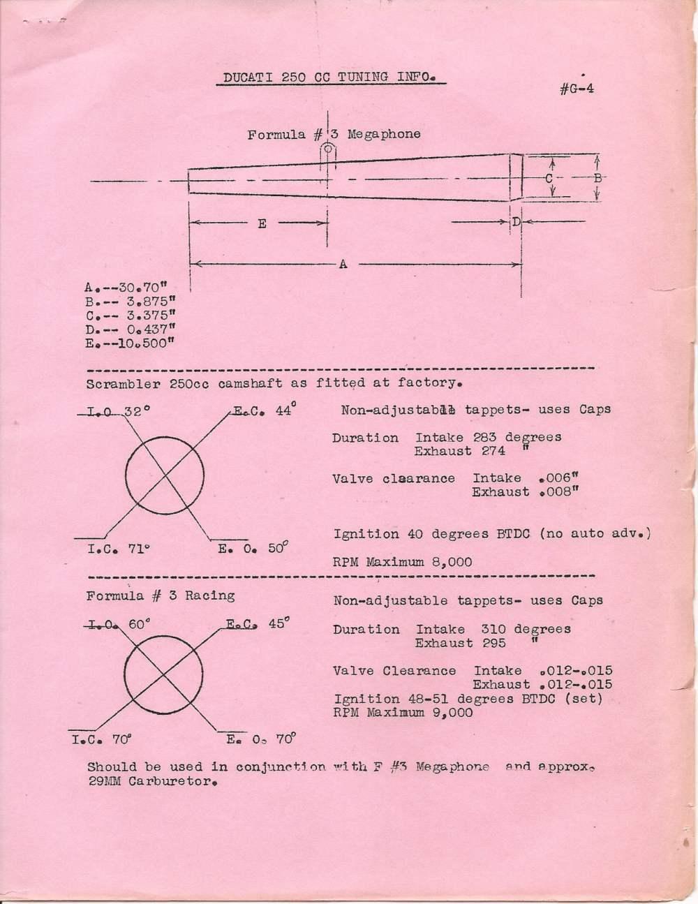 medium resolution of  electrical equipment bulletin g 4 ducati 250cc tuning info