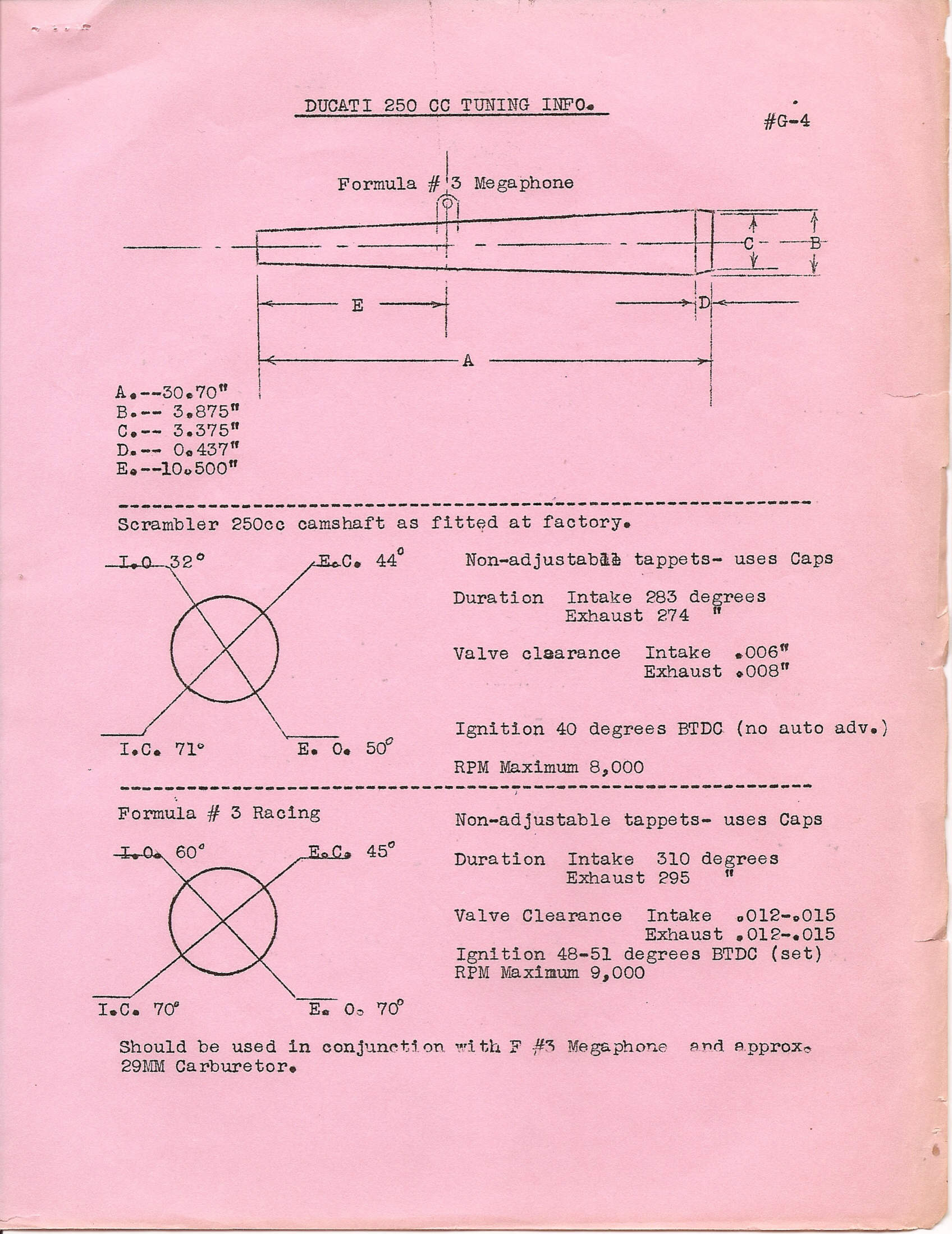 hight resolution of  electrical equipment bulletin g 4 ducati 250cc tuning info