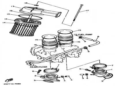 Filtro de aire Yamaha Virago 535 1988-1995