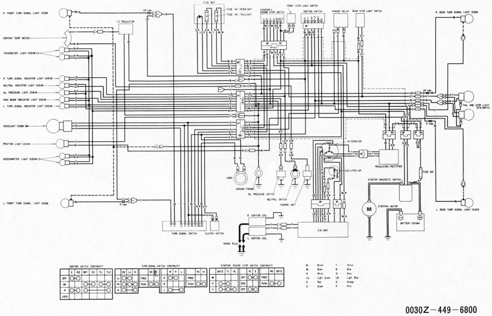 medium resolution of file 1980 honda cx500 wiring diagram cx500c aus jpg