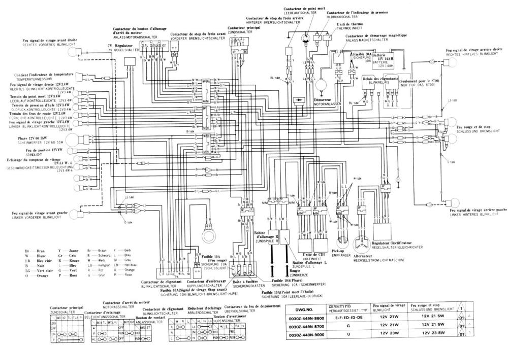 medium resolution of file 1982 honda cx500 wiring diagram cx500c custom jpg