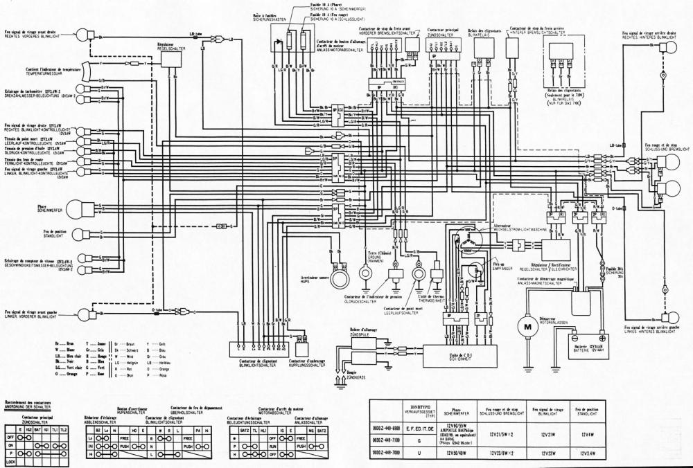 medium resolution of file 1981 honda cx500 wiring diagram cx500c jpg honda cx and gl wikifile 1981 honda cx500