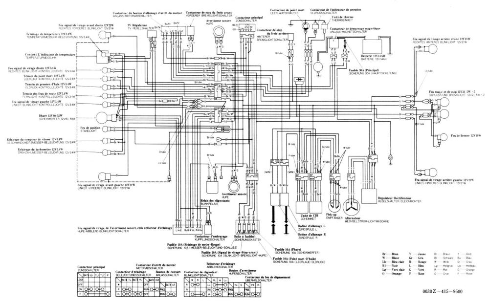 medium resolution of file 1982 honda cx500 wiring diagram jpg