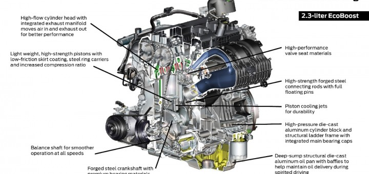 Ford To Use New 2.3 Liter EcoBoost Engine Across Many Vehicles