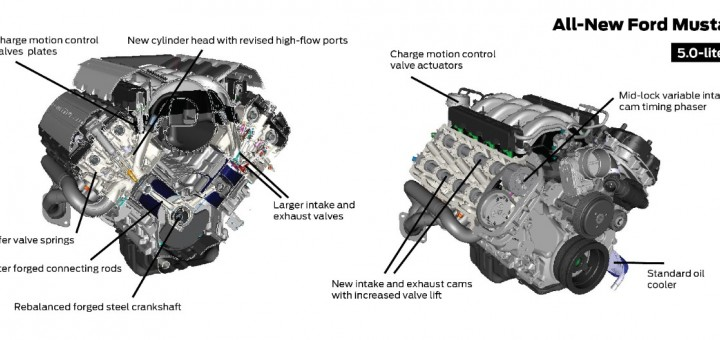 2015 Mustang Features Revised 5.0 Liter 'Coyote' V8