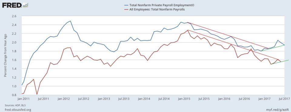 july private payroll