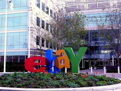 Can eBay, Nike, and Under Armour Help Stocks Rally on January 22