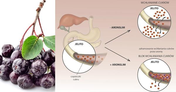 Produkty, które zmniejszą wchłanianie cukru i oczyszczą naszą krew z toksyn - Czym są flawonoidy?