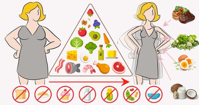 Na Czym Polega Dieta Ketogeniczna Ketoza Jadlospis Suplementacja