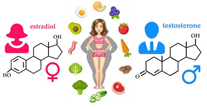 Znalezione obrazy dla zapytania: hormony a waga