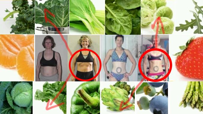 41 przebadanych produktów, które poprawiają zdrowie i spalają tkankę tłuszczową !